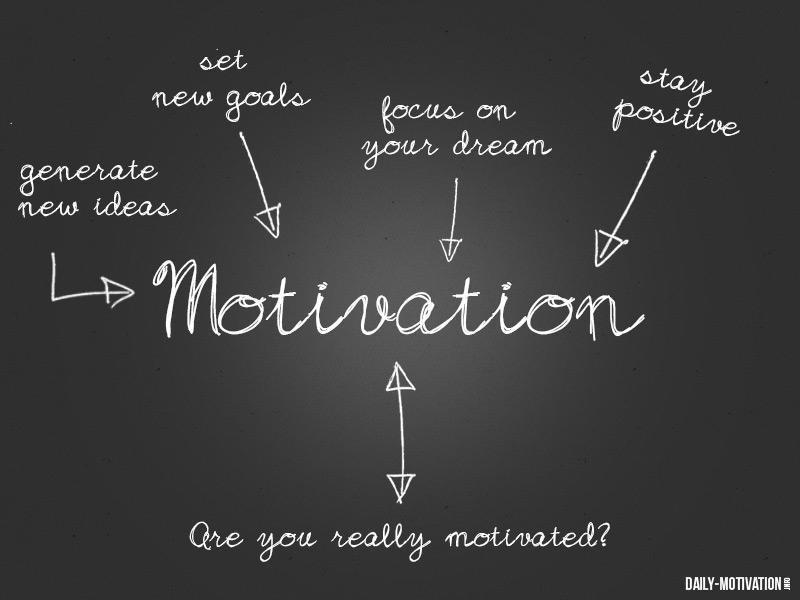 Motivation Alone Won't Make You Successful